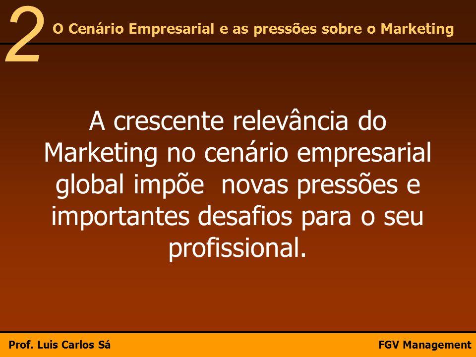 A crescente relevância do Marketing no cenário empresarial global impõe novas pressões e importantes desafios para o seu profissional. O Cenário Empre