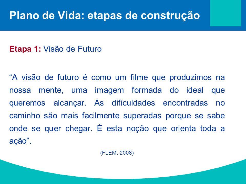 """Plano de Vida: etapas de construção Etapa 1: Visão de Futuro """"A visão de futuro é como um filme que produzimos na nossa mente, uma imagem formada do i"""