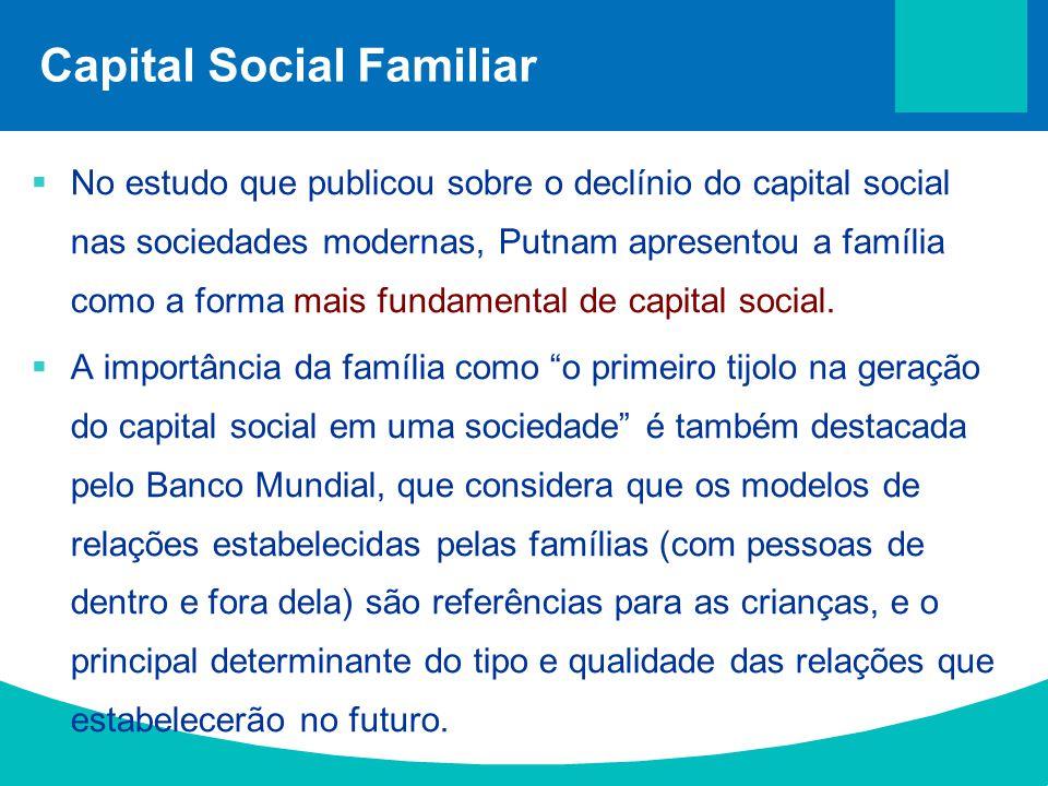 Capital Social Familiar  No estudo que publicou sobre o declínio do capital social nas sociedades modernas, Putnam apresentou a família como a forma