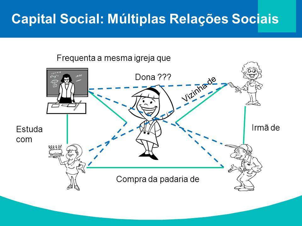 Capital Social: Múltiplas Relações Sociais Dona ??? Vizinha de Irmã de Compra da padaria de Frequenta a mesma igreja que Estuda com