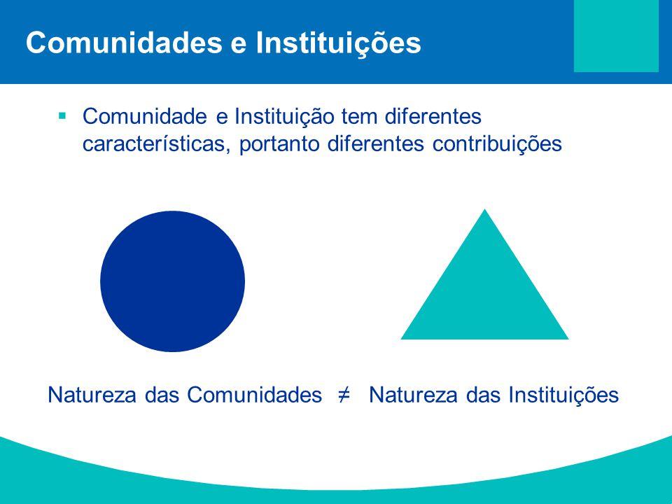 Natureza das Comunidades ≠ Natureza das Instituições Comunidades e Instituições  Comunidade e Instituição tem diferentes características, portanto di