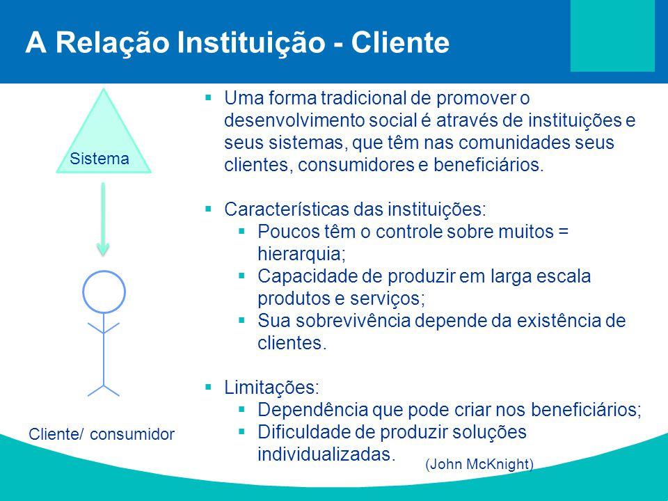 A Relação Instituição - Cliente Sistema Cliente/ consumidor (John McKnight)  Uma forma tradicional de promover o desenvolvimento social é através de