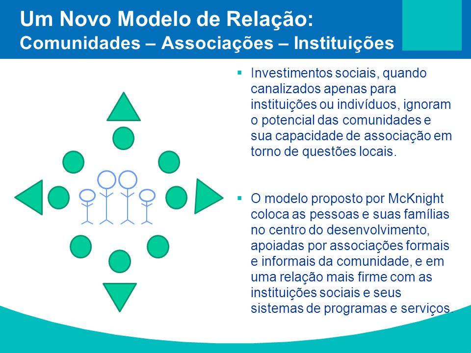 Um Novo Modelo de Relação: Comunidades – Associações – Instituições  Investimentos sociais, quando canalizados apenas para instituições ou indivíduos