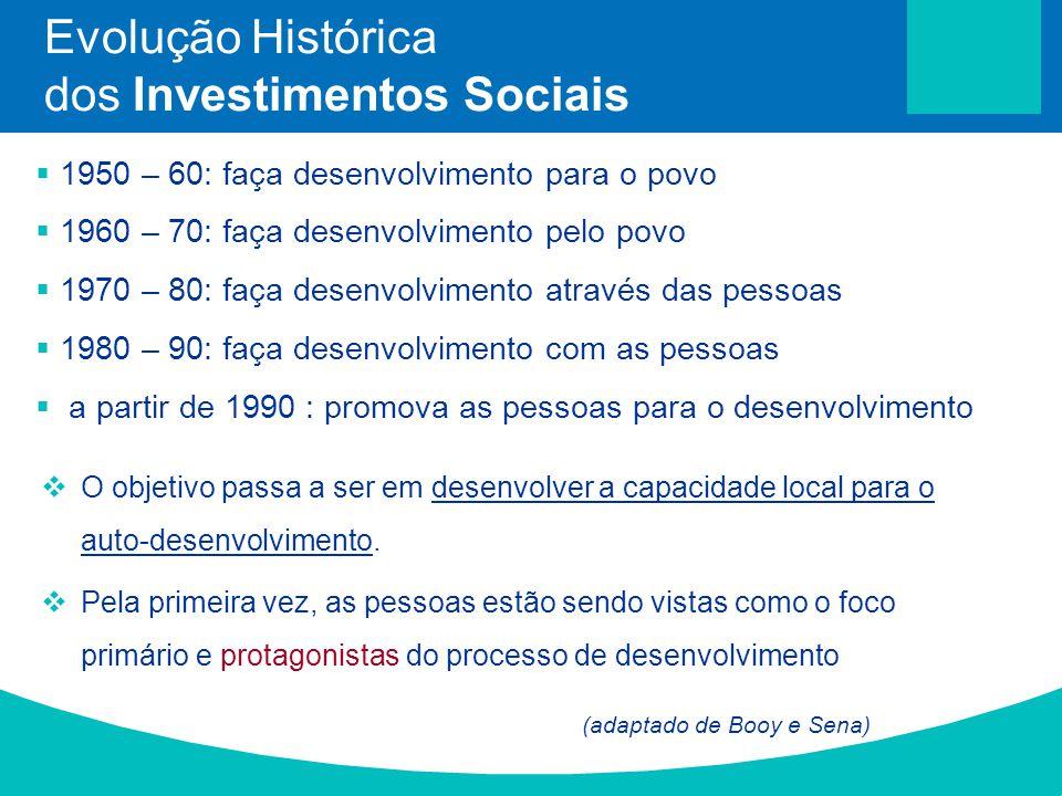  1950 – 60: faça desenvolvimento para o povo  1960 – 70: faça desenvolvimento pelo povo  1970 – 80: faça desenvolvimento através das pessoas  1980