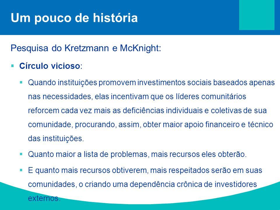 Pesquisa do Kretzmann e McKnight:  Círculo vicioso:  Quando instituições promovem investimentos sociais baseados apenas nas necessidades, elas incen