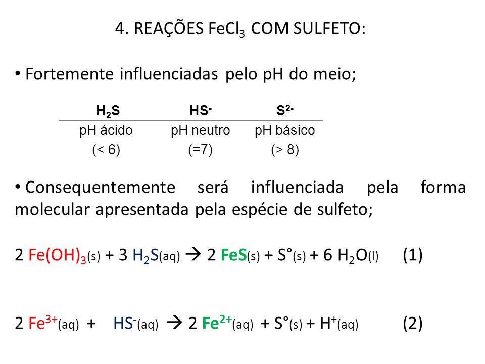 4. REAÇÕES FeCl 3 COM SULFETO: Fortemente influenciadas pelo pH do meio; Consequentemente será influenciada pela forma molecular apresentada pela espé