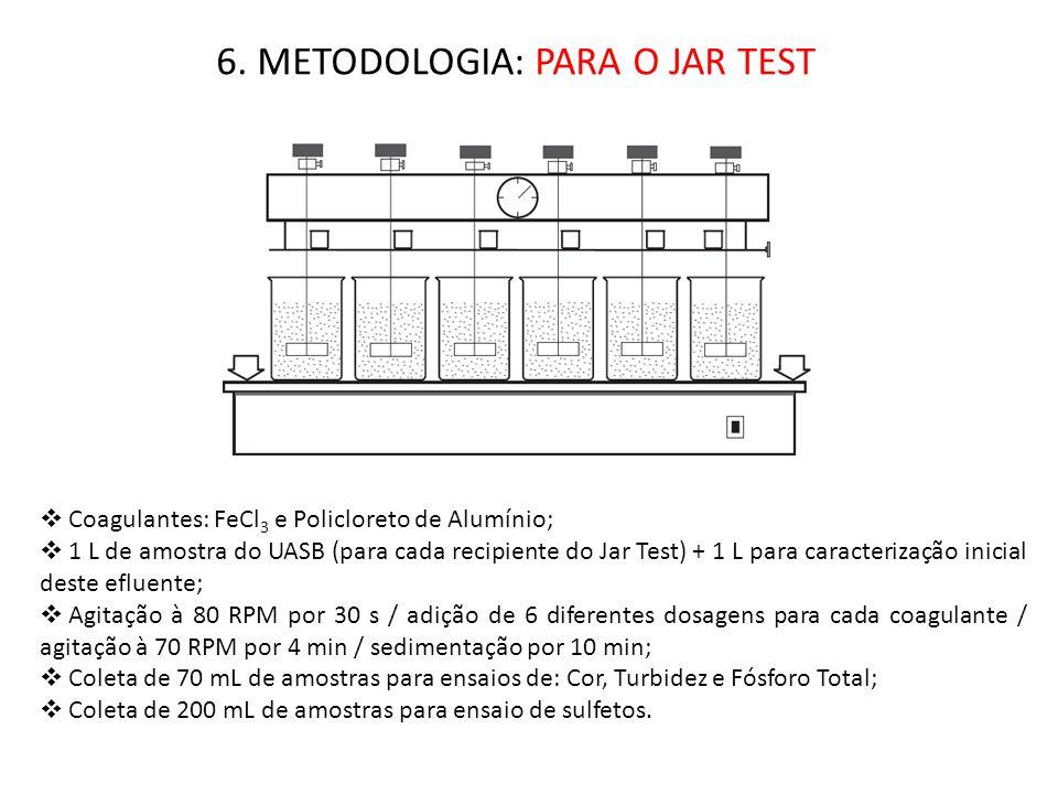 6. METODOLOGIA: PARA O JAR TEST  Coagulantes: FeCl 3 e Policloreto de Alumínio;  1 L de amostra do UASB (para cada recipiente do Jar Test) + 1 L par