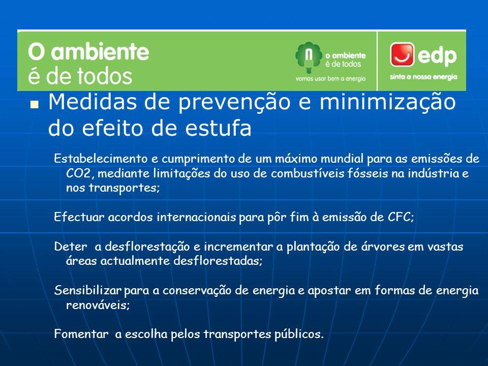 Medidas de prevenção e minimização do efeito de estufa Estabelecimento e cumprimento de um máximo mundial para as emissões de CO2, mediante limitações