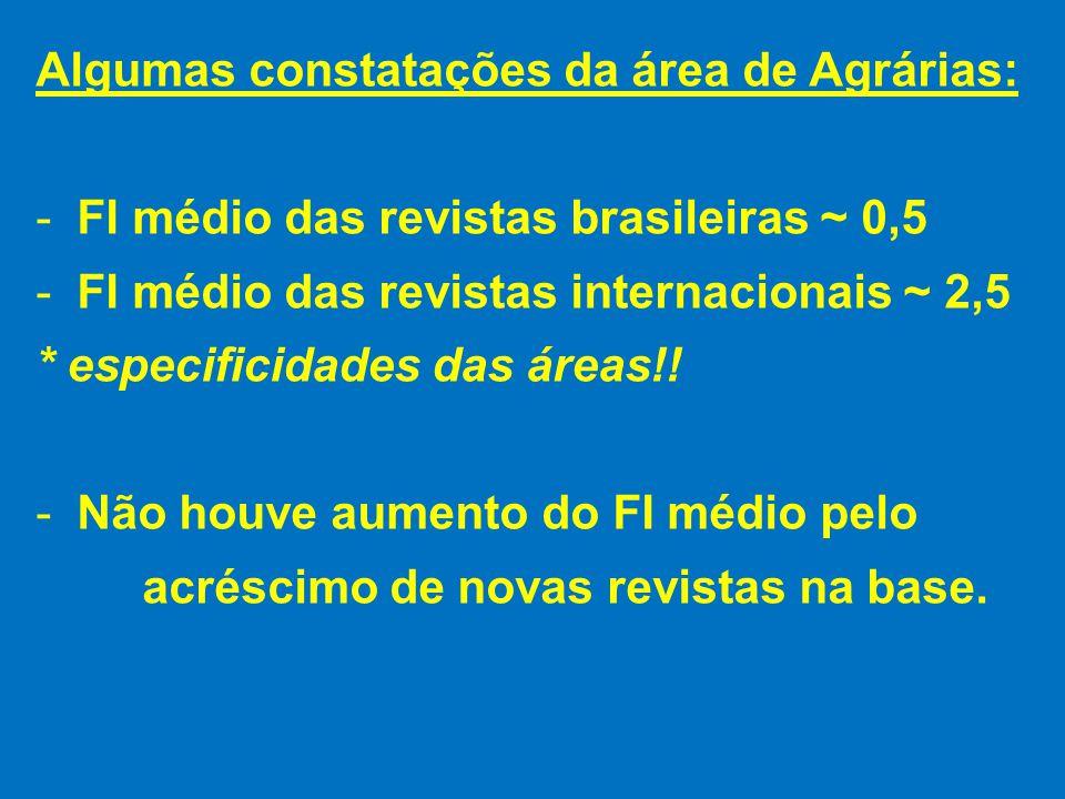 Algumas constatações da área de Agrárias: -FI médio das revistas brasileiras ~ 0,5 -FI médio das revistas internacionais ~ 2,5 * especificidades das áreas!.