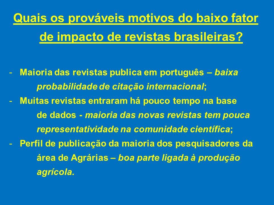 Quais os prováveis motivos do baixo fator de impacto de revistas brasileiras.