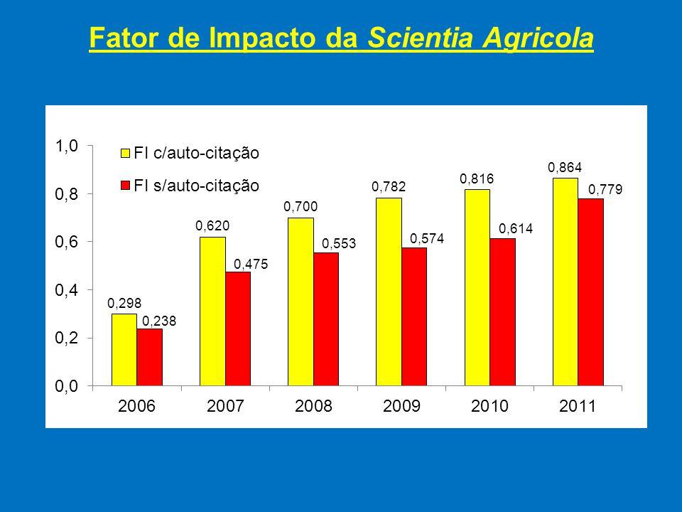 Fator de Impacto da Scientia Agricola