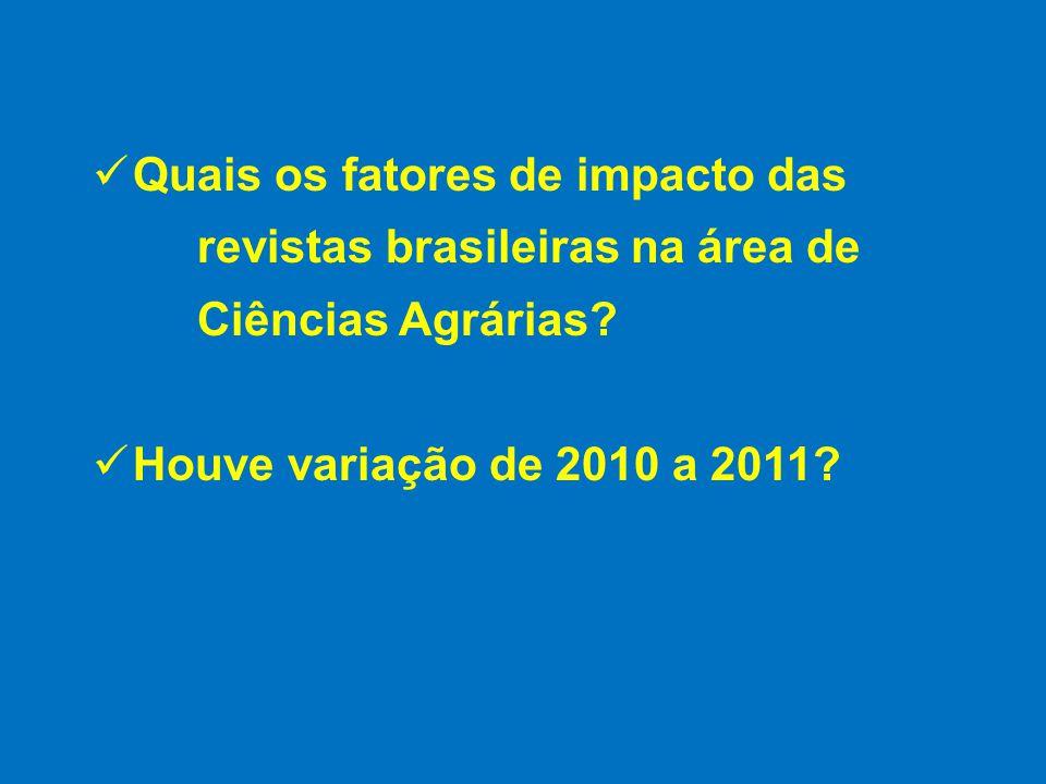 Algumas constatações: -FI das revistas brasileiras caiu 30% após retirarem-se as auto-citações; -FI das revistas internacionais caiu 13% após retirarem-se as auto-citações.