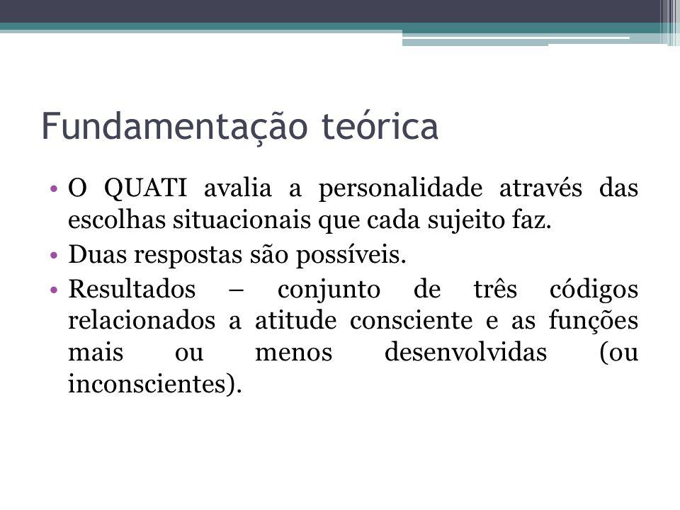 Fundamentação teórica O QUATI avalia a personalidade através das escolhas situacionais que cada sujeito faz.