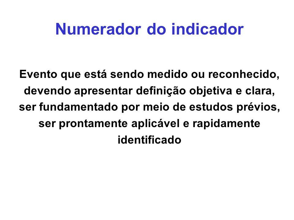 Denominador do indicador População sob avaliação de risco para um dado evento definido no numerador