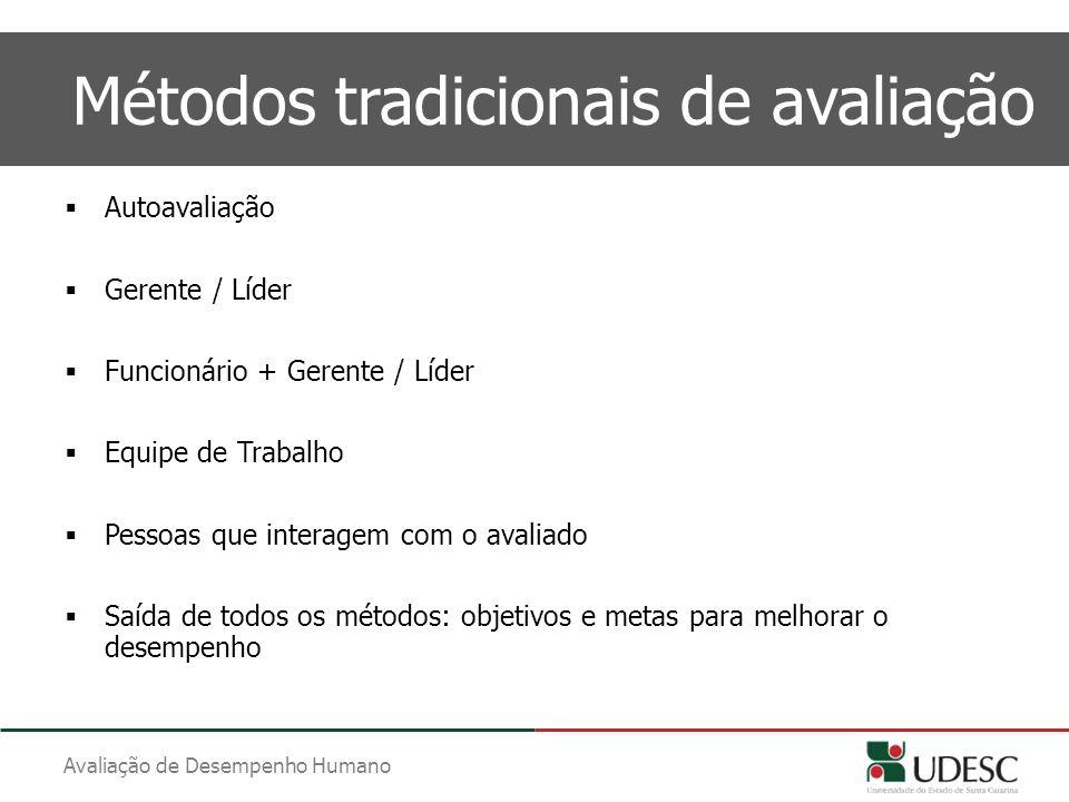 Avaliação de Desempenho Humano Métodos tradicionais de avaliação  Autoavaliação  Gerente / Líder  Funcionário + Gerente / Líder  Equipe de Trabalh