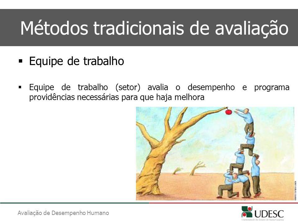 Avaliação de Desempenho Humano Métodos tradicionais de avaliação  Equipe de trabalho  Equipe de trabalho (setor) avalia o desempenho e programa prov
