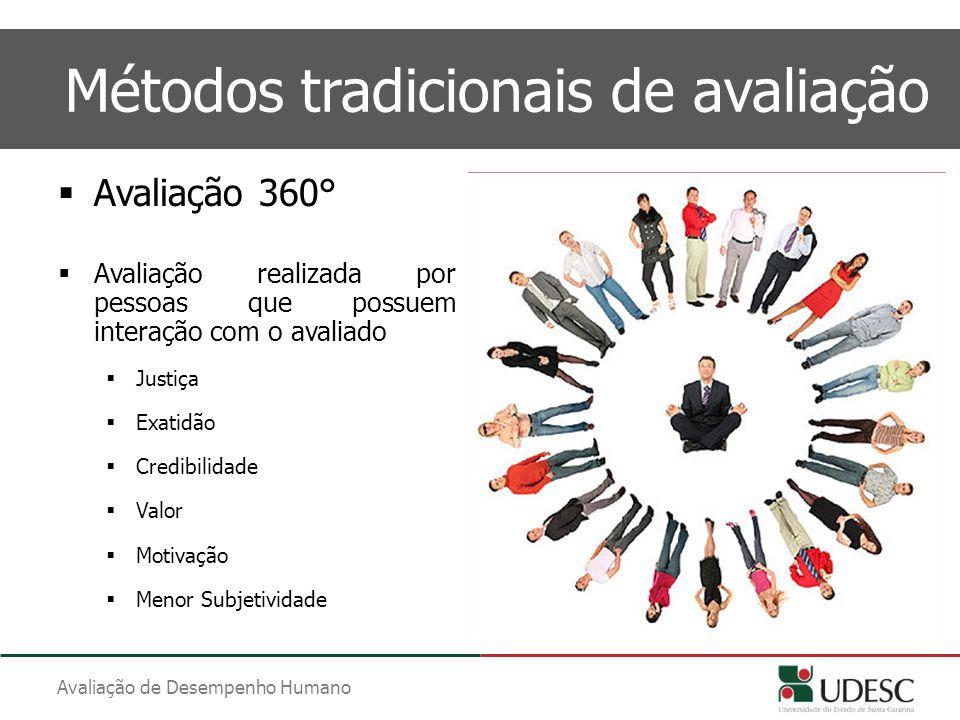 Avaliação de Desempenho Humano Métodos tradicionais de avaliação  Avaliação 360°  Avaliação realizada por pessoas que possuem interação com o avalia