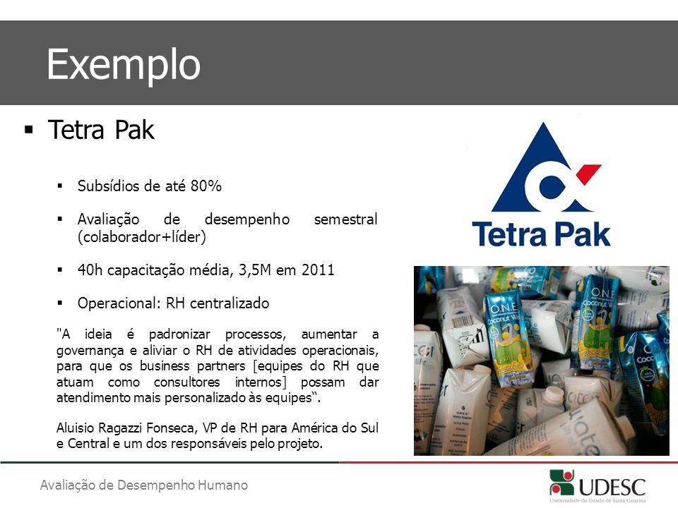 Avaliação de Desempenho Humano Exemplo  Tetra Pak  Subsídios de até 80%  Avaliação de desempenho semestral (colaborador+líder)  40h capacitação mé