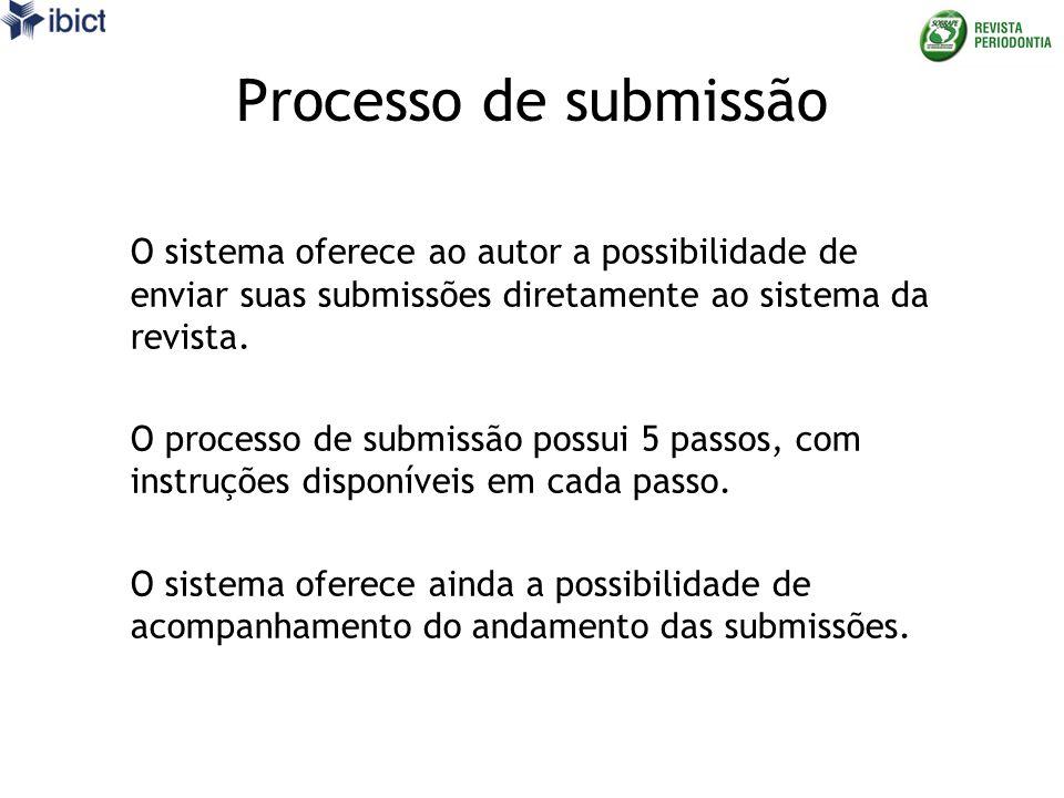 Processo de submissão O autor deve iniciar sua interação com a revista na página de cadastro Visão geral dos passos de submissão PASSO 1 – Iniciar submissão PASSO 2 – Inclusão de metadados PASSO 3 – Transferência do manuscrito PASSO 4 – Confirmação da submissão