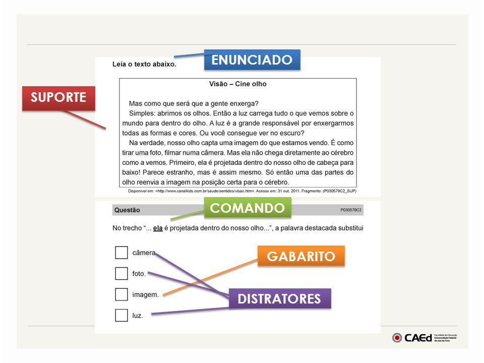 ENUNCIADO SUPORTE GABARITO DISTRATORES COMANDO