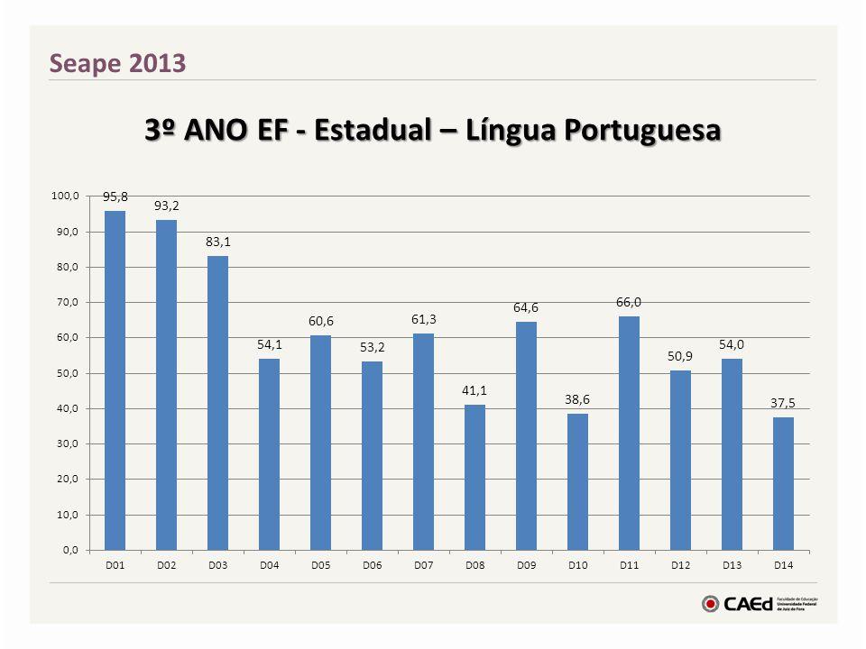 3º ANO EF - Estadual – Língua Portuguesa Seape 2013
