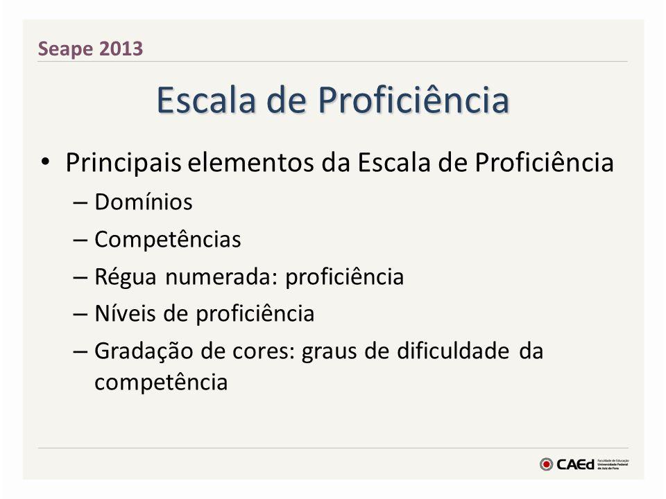 Escala de Proficiência Principais elementos da Escala de Proficiência – Domínios – Competências – Régua numerada: proficiência – Níveis de proficiênci