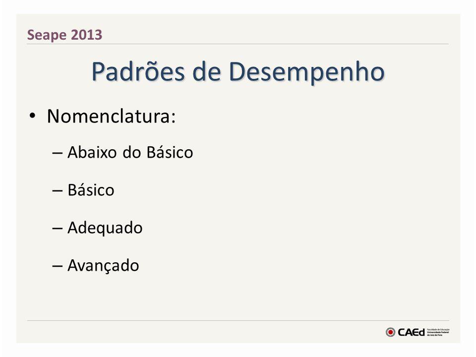 Padrões de Desempenho Nomenclatura: – Abaixo do Básico – Básico – Adequado – Avançado Seape 2013
