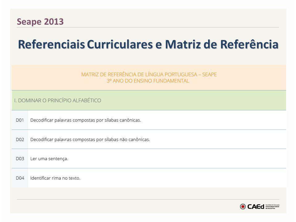 Matriz de Referência de Avaliação de Língua Portuguesa Dominar o princípio alfabético.