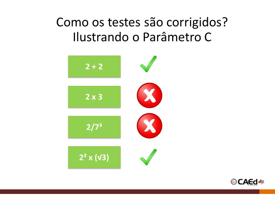 Como os testes são corrigidos? Ilustrando o Parâmetro C 2 + 2 2 x 3 2/7³ 2² x (√3)