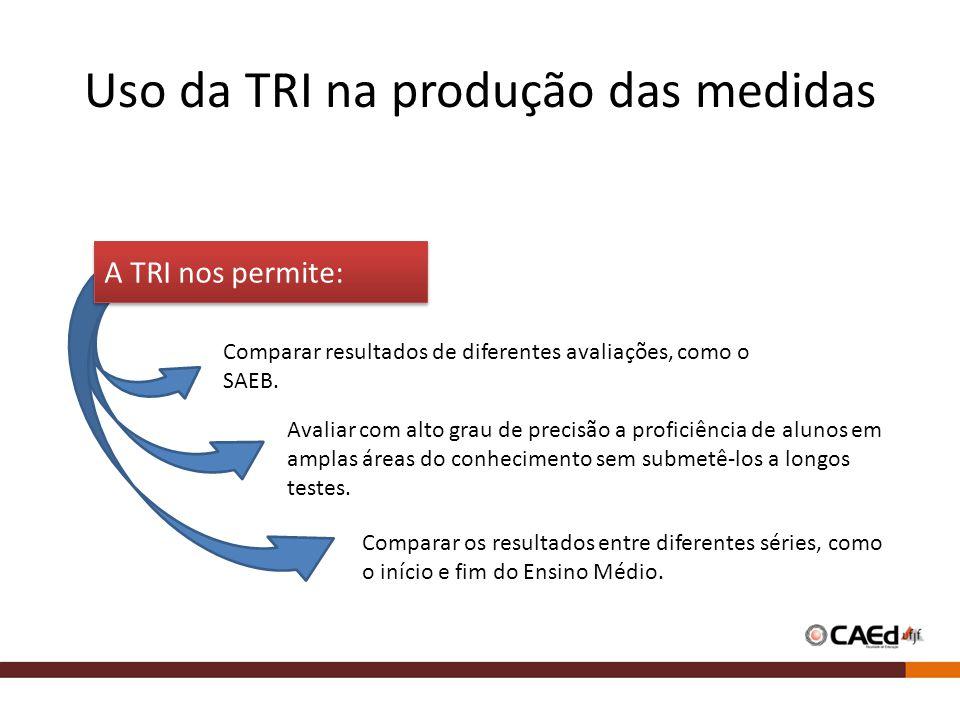 Uso da TRI na produção das medidas A TRI nos permite: Comparar resultados de diferentes avaliações, como o SAEB. Avaliar com alto grau de precisão a p