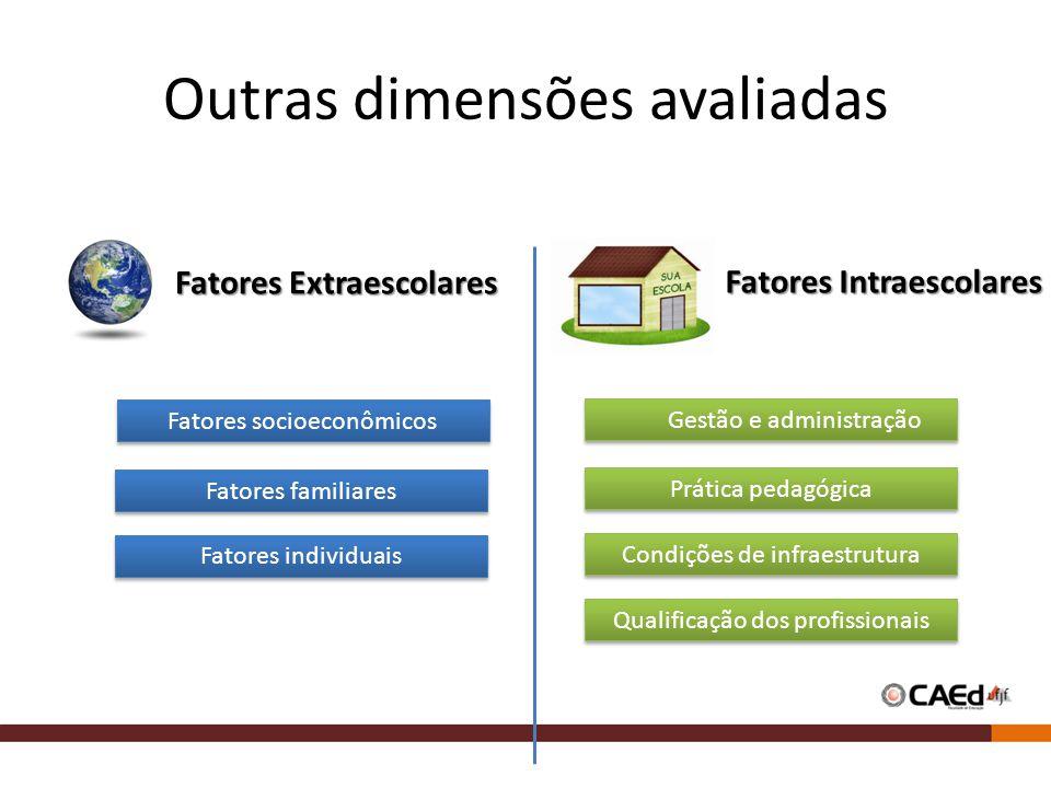 Outras dimensões avaliadas Fatores socioeconômicos Fatores familiares Fatores individuais Gestão e administração Prática pedagógica Condições de infra