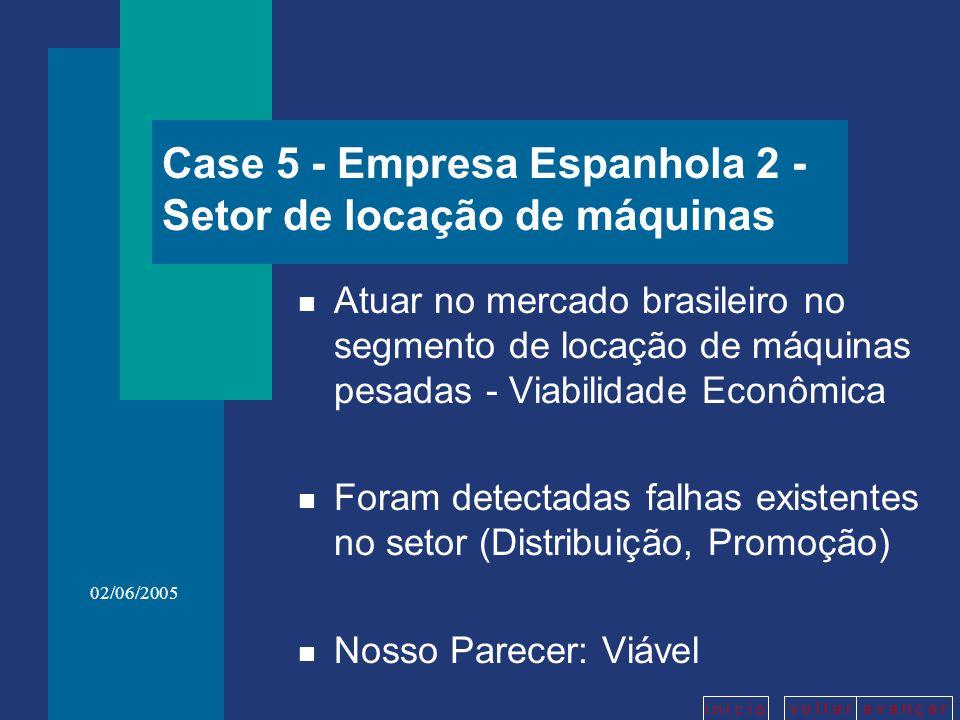 v o l t a ra v a n ç a r i n í c i o 02/06/2005 Case 5 - Empresa Espanhola 2 - Setor de locação de máquinas n Atuar no mercado brasileiro no segmento