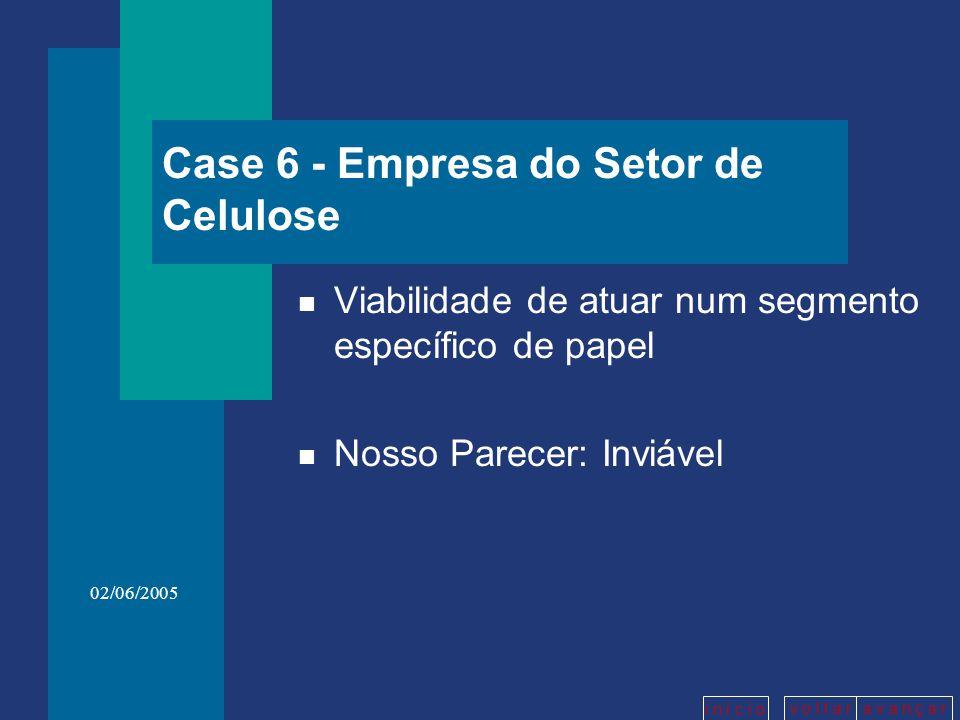 v o l t a ra v a n ç a r i n í c i o 02/06/2005 Case 6 - Empresa do Setor de Celulose n Viabilidade de atuar num segmento específico de papel n Nosso Parecer: Inviável