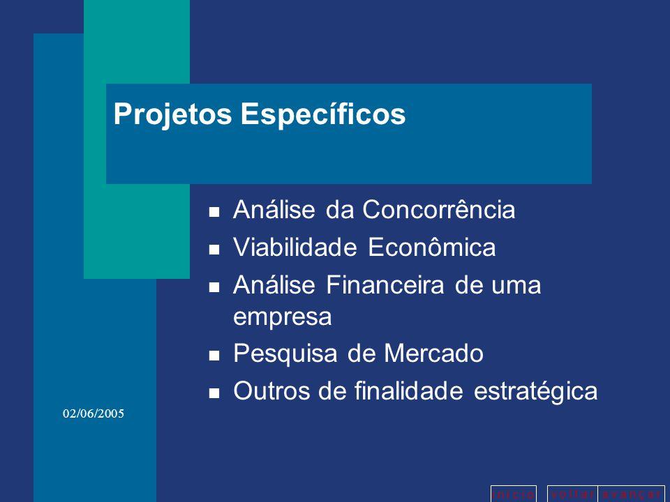 v o l t a ra v a n ç a r i n í c i o 02/06/2005 Projetos Específicos n Análise da Concorrência n Viabilidade Econômica n Análise Financeira de uma empresa n Pesquisa de Mercado n Outros de finalidade estratégica