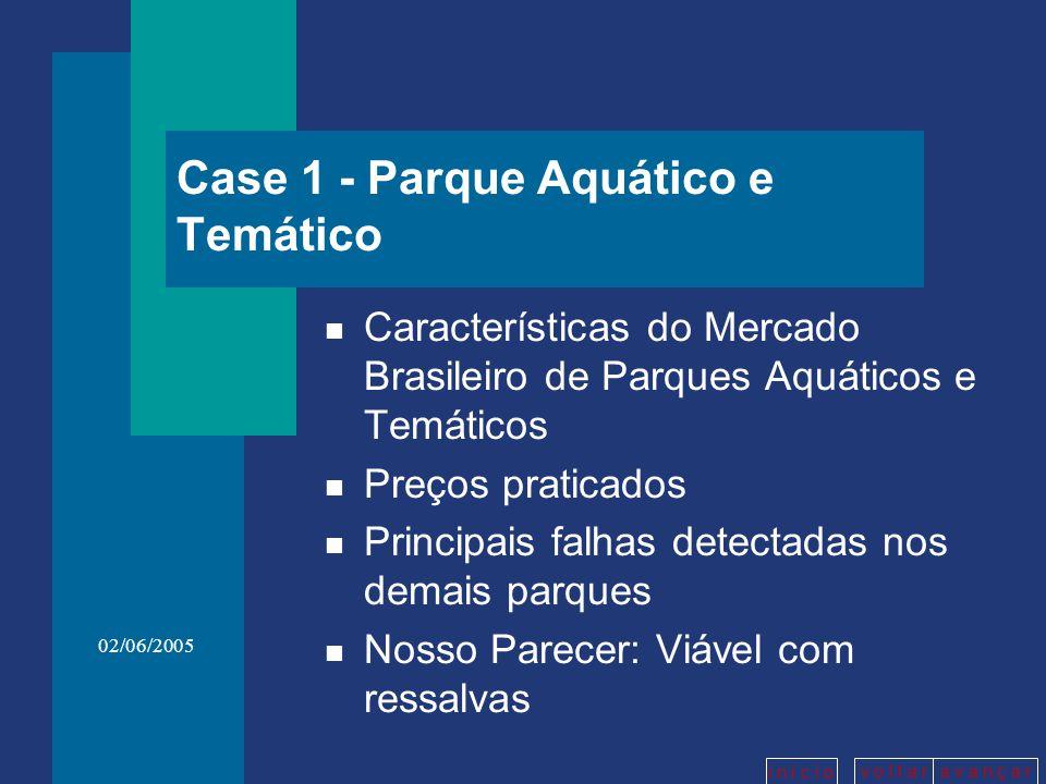 v o l t a ra v a n ç a r i n í c i o 02/06/2005 Case 1 - Parque Aquático e Temático n Características do Mercado Brasileiro de Parques Aquáticos e Tem
