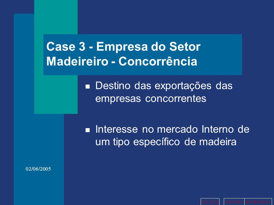 v o l t a ra v a n ç a r i n í c i o 02/06/2005 Case 3 - Empresa do Setor Madeireiro - Concorrência n Destino das exportações das empresas concorrentes n Interesse no mercado Interno de um tipo específico de madeira