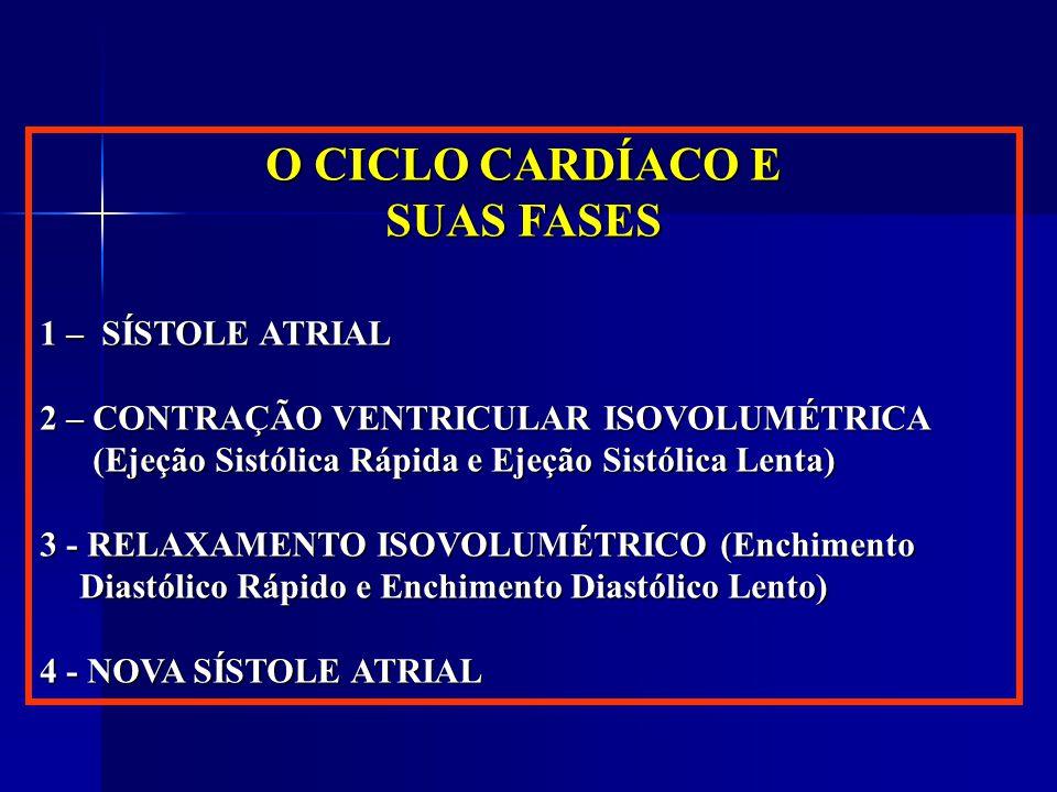O CICLO CARDÍACO E SUAS FASES 1 – SÍSTOLE ATRIAL 2 – CONTRAÇÃO VENTRICULAR ISOVOLUMÉTRICA (Ejeção Sistólica Rápida e Ejeção Sistólica Lenta) (Ejeção Sistólica Rápida e Ejeção Sistólica Lenta) 3 - RELAXAMENTO ISOVOLUMÉTRICO (Enchimento Diastólico Rápido e Enchimento Diastólico Lento) 4 - NOVA SÍSTOLE ATRIAL