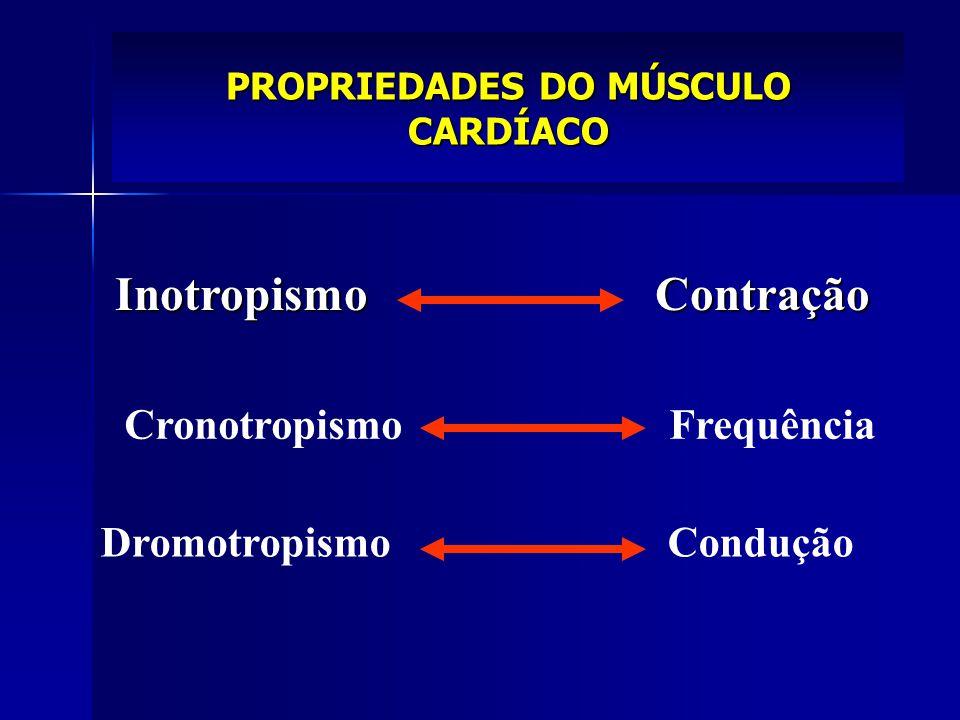 PROPRIEDADES DO MÚSCULO CARDÍACO Inotropismo Contração Cronotropismo Frequência Dromotropismo Condução