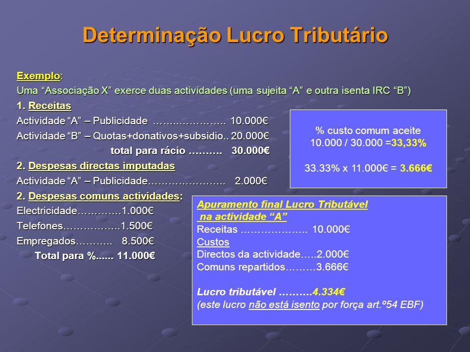 """Determinação Lucro Tributário Exemplo: Uma """"Associação X"""" exerce duas actividades (uma sujeita """"A"""" e outra isenta IRC """"B"""") 1. Receitas Actividade """"A"""""""
