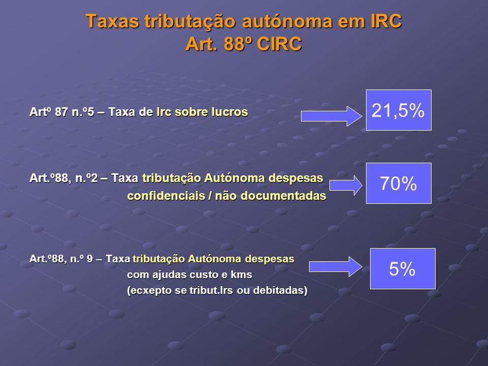 Taxas tributação autónoma em IRC Art. 88º CIRC Artº 87 n.º5 – Taxa de Irc sobre lucros Art.º88, n.º2 – Taxa tributação Autónoma despesas confidenciais