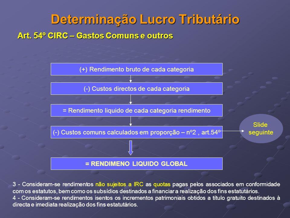 Determinação Lucro Tributário Art. 54º CIRC – Gastos Comuns e outros (+) Rendimento bruto de cada categoria (-) Custos directos de cada categoria = Re