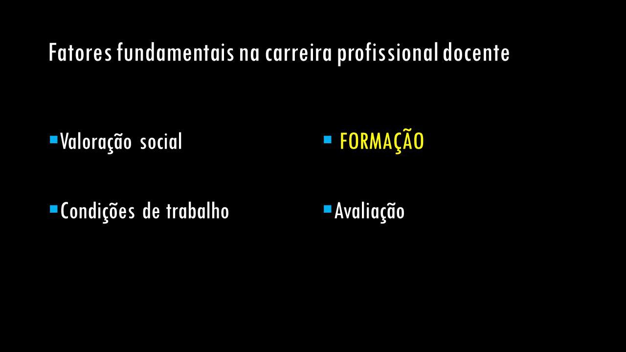 Fatores fundamentais na carreira profissional docente  Valoração social  Condições de trabalho  FORMAÇÃO  Avaliação
