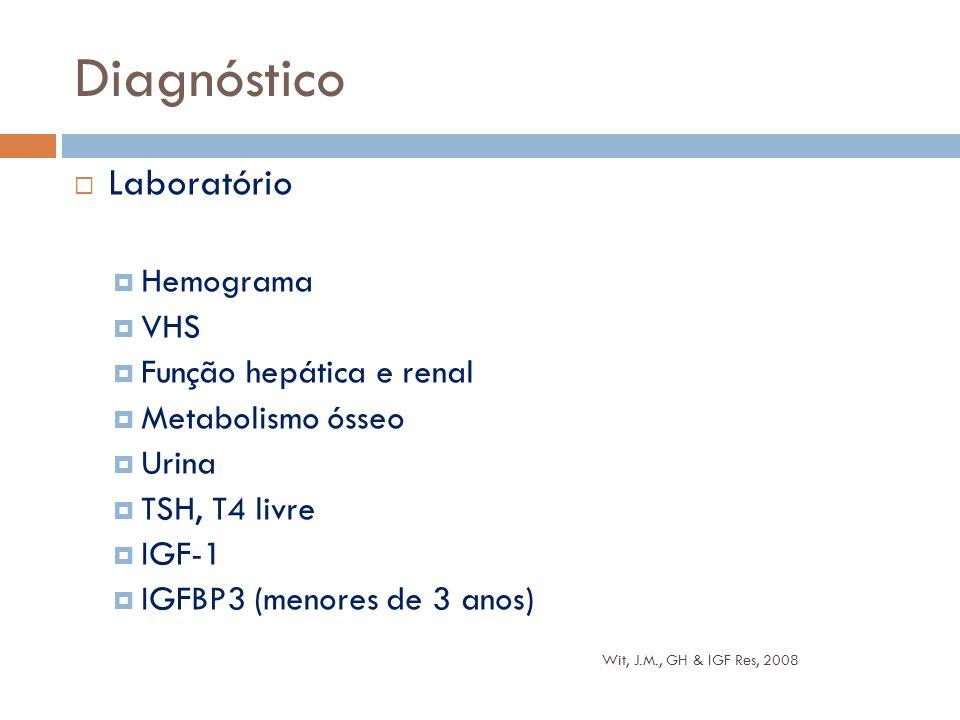 Diagnóstico  Laboratório  Hemograma  VHS  Função hepática e renal  Metabolismo ósseo  Urina  TSH, T4 livre  IGF-1  IGFBP3 (menores de 3 anos)