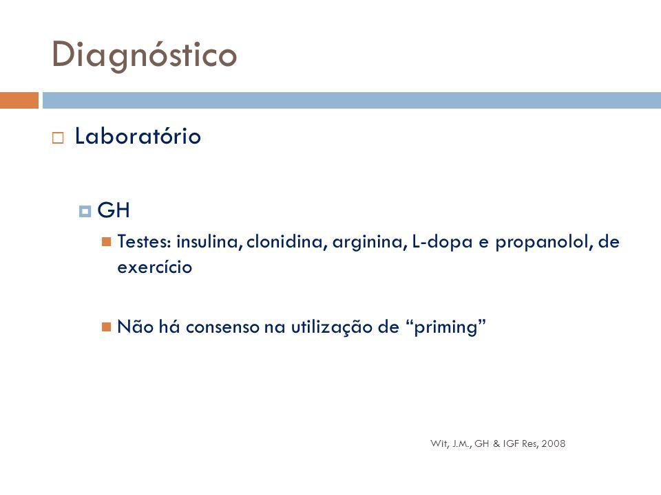 """Diagnóstico  Laboratório  GH Testes: insulina, clonidina, arginina, L-dopa e propanolol, de exercício Não há consenso na utilização de """"priming"""" Wit"""