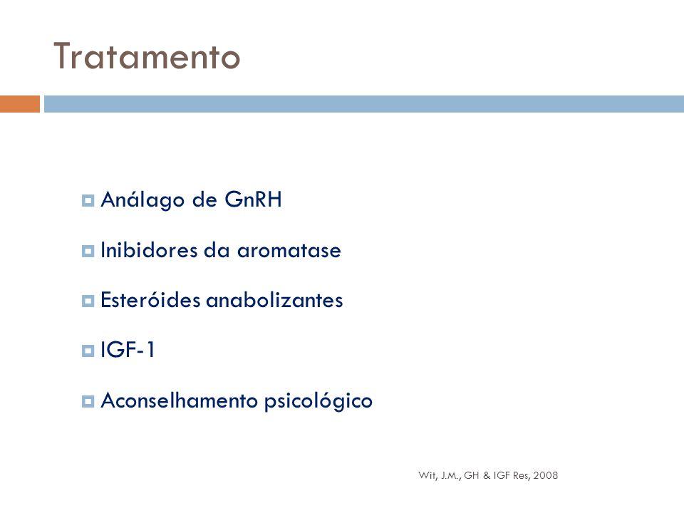  Análago de GnRH  Inibidores da aromatase  Esteróides anabolizantes  IGF-1  Aconselhamento psicológico Tratamento Wit, J.M., GH & IGF Res, 2008