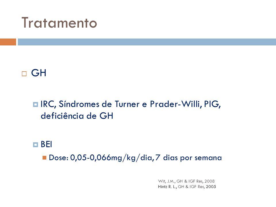 Tratamento  GH  IRC, Síndromes de Turner e Prader-Willi, PIG, deficiência de GH  BEI Dose: 0,05-0,066mg/kg/dia, 7 dias por semana Wit, J.M., GH & I