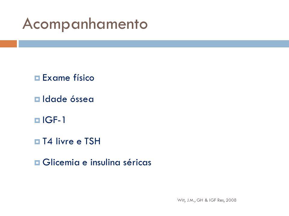  Exame físico  Idade óssea  IGF-1  T4 livre e TSH  Glicemia e insulina séricas Acompanhamento Wit, J.M., GH & IGF Res, 2008
