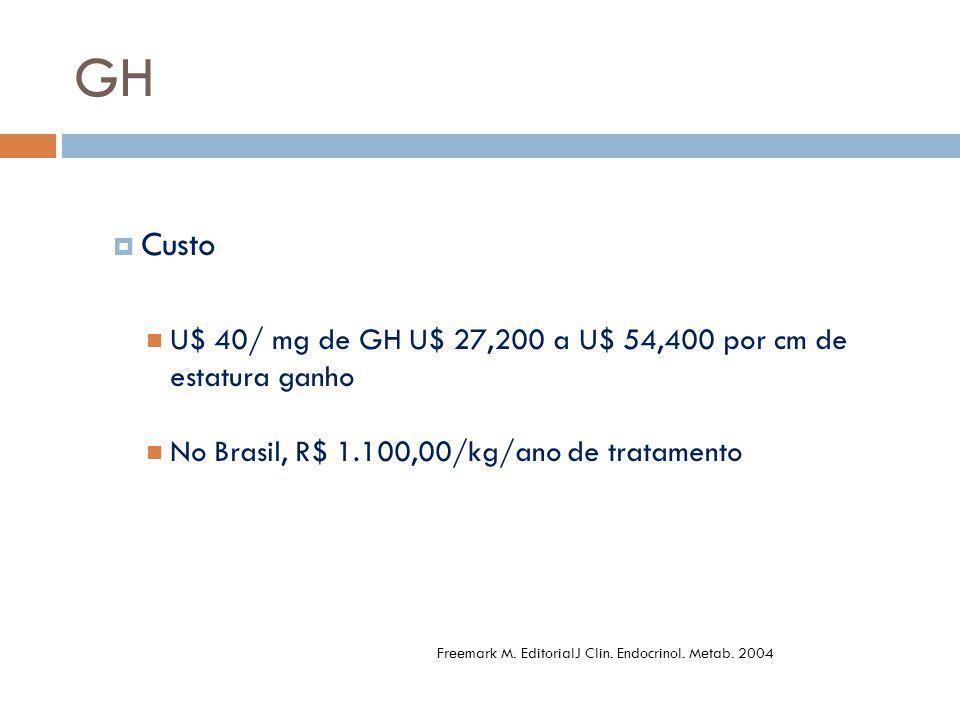  Custo U$ 40/ mg de GH U$ 27,200 a U$ 54,400 por cm de estatura ganho No Brasil, R$ 1.100,00/kg/ano de tratamento GH Freemark M. EditorialJ Clin. End