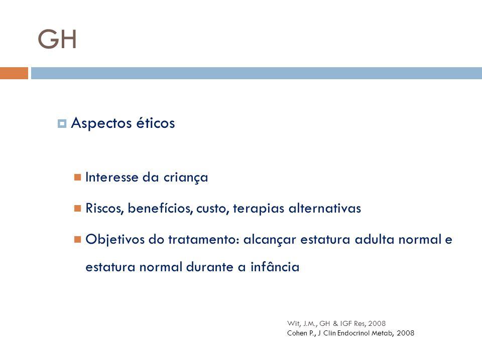  Aspectos éticos Interesse da criança Riscos, benefícios, custo, terapias alternativas Objetivos do tratamento: alcançar estatura adulta normal e est