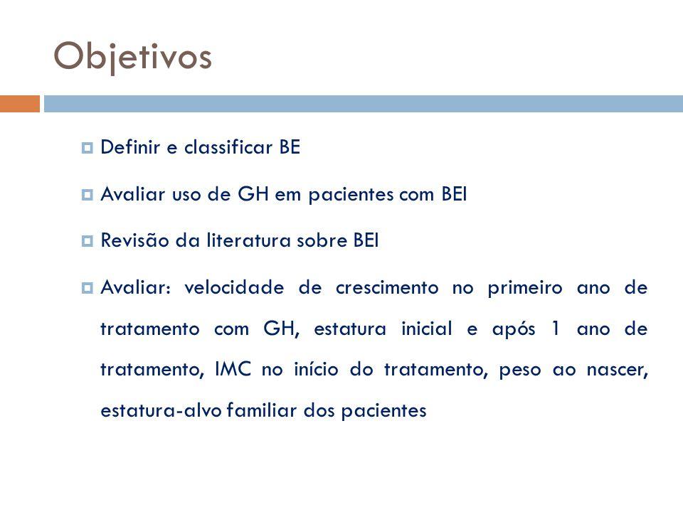  Definir e classificar BE  Avaliar uso de GH em pacientes com BEI  Revisão da literatura sobre BEI  Avaliar: velocidade de crescimento no primeiro